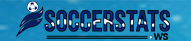 Soccer Stats Predictions Site